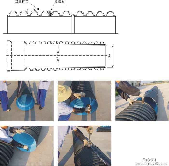 山东pe钢带增强波纹管厂家